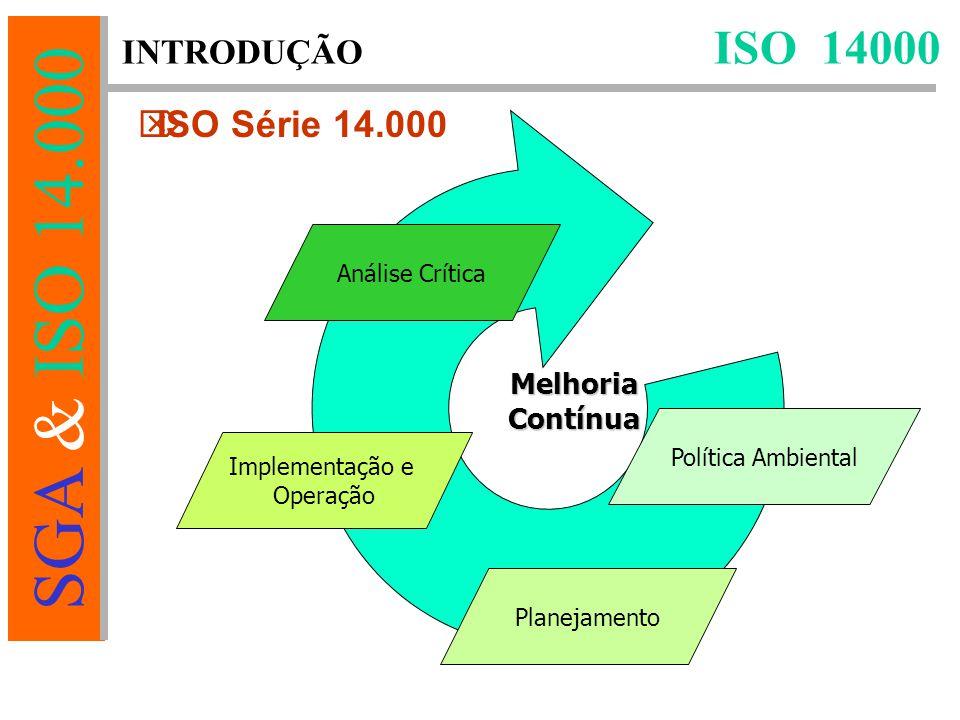 SGA & ISO 14.000 ISO 14000 INTRODUÇÃO  ISO Série 14.000 Implementação e Operação Melhoria Contínua Política Ambiental Planejamento Análise Crítica