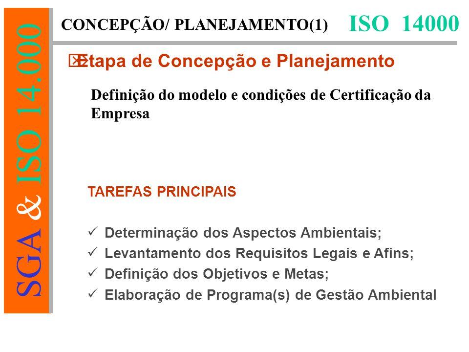 SGA & ISO 14.000 TAREFAS PRINCIPAIS Determinação dos Aspectos Ambientais; Levantamento dos Requisitos Legais e Afins; Definição dos Objetivos e Metas; Elaboração de Programa(s) de Gestão Ambiental ISO 14000  Etapa de Concepção e Planejamento CONCEPÇÃO/ PLANEJAMENTO(1) Definição do modelo e condições de Certificação da Empresa
