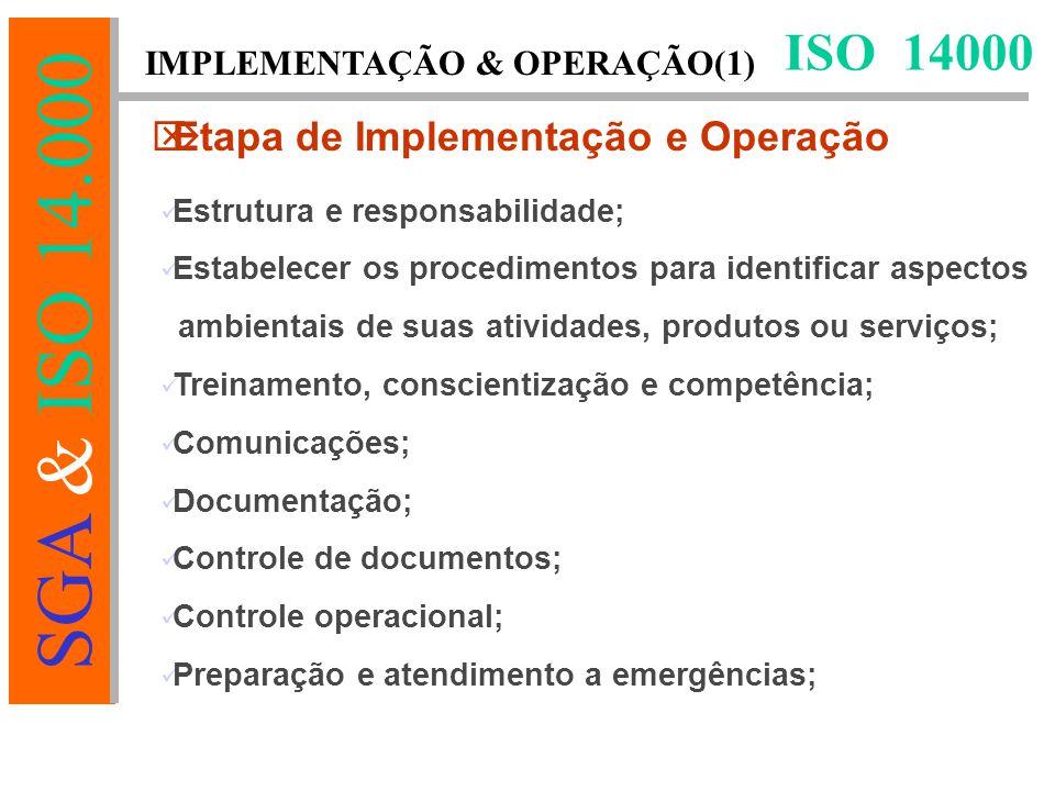 SGA & ISO 14.000 ISO 14000 IMPLEMENTAÇÃO & OPERAÇÃO(1) Estrutura e responsabilidade; Estabelecer os procedimentos para identificar aspectos ambientais de suas atividades, produtos ou serviços; Treinamento, conscientização e competência; Comunicações; Documentação; Controle de documentos; Controle operacional; Preparação e atendimento a emergências;  Etapa de Implementação e Operação