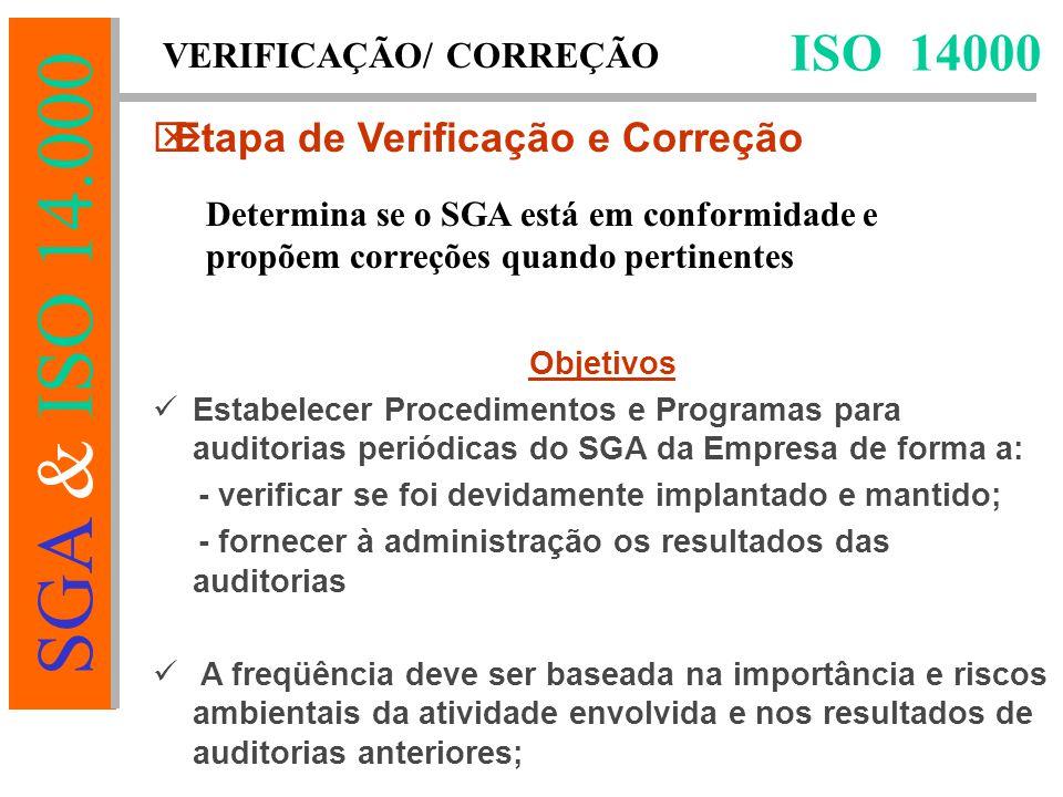 SGA & ISO 14.000 Objetivos Estabelecer Procedimentos e Programas para auditorias periódicas do SGA da Empresa de forma a: - verificar se foi devidamente implantado e mantido; - fornecer à administração os resultados das auditorias A freqüência deve ser baseada na importância e riscos ambientais da atividade envolvida e nos resultados de auditorias anteriores; ISO 14000  Etapa de Verificação e Correção VERIFICAÇÃO/ CORREÇÃO Determina se o SGA está em conformidade e propõem correções quando pertinentes