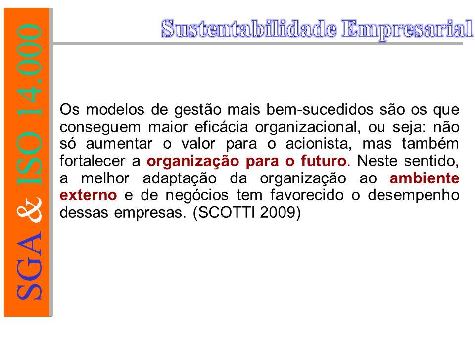 SGA & ISO 14.000 Instituto Ethos