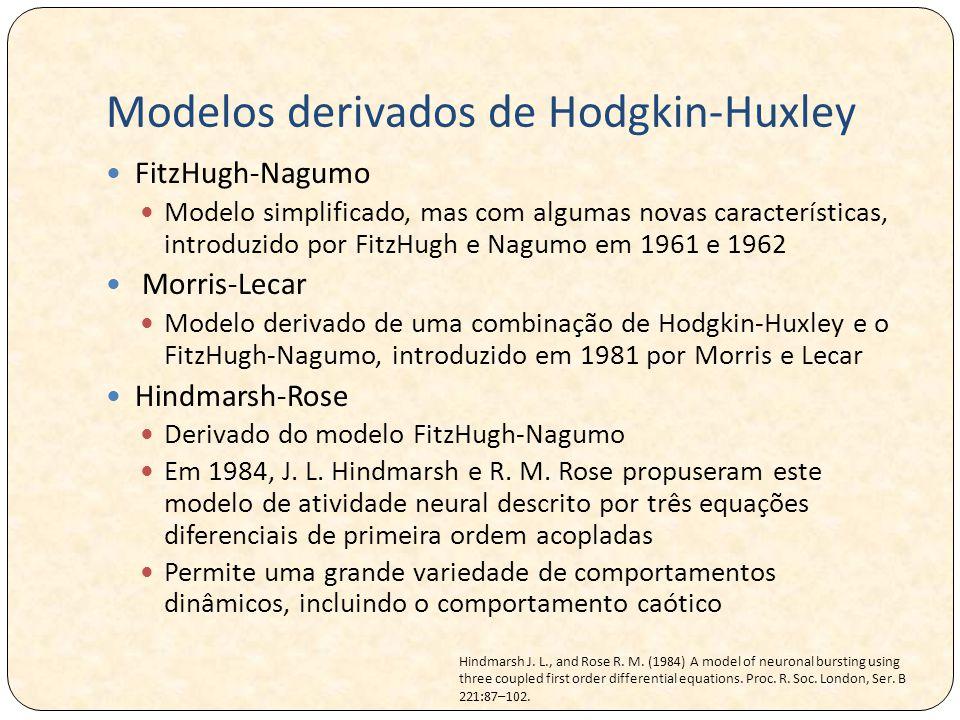 Modelos derivados de Hodgkin-Huxley FitzHugh-Nagumo Modelo simplificado, mas com algumas novas características, introduzido por FitzHugh e Nagumo em 1961 e 1962 Morris-Lecar Modelo derivado de uma combinação de Hodgkin-Huxley e o FitzHugh-Nagumo, introduzido em 1981 por Morris e Lecar Hindmarsh-Rose Derivado do modelo FitzHugh-Nagumo Em 1984, J.