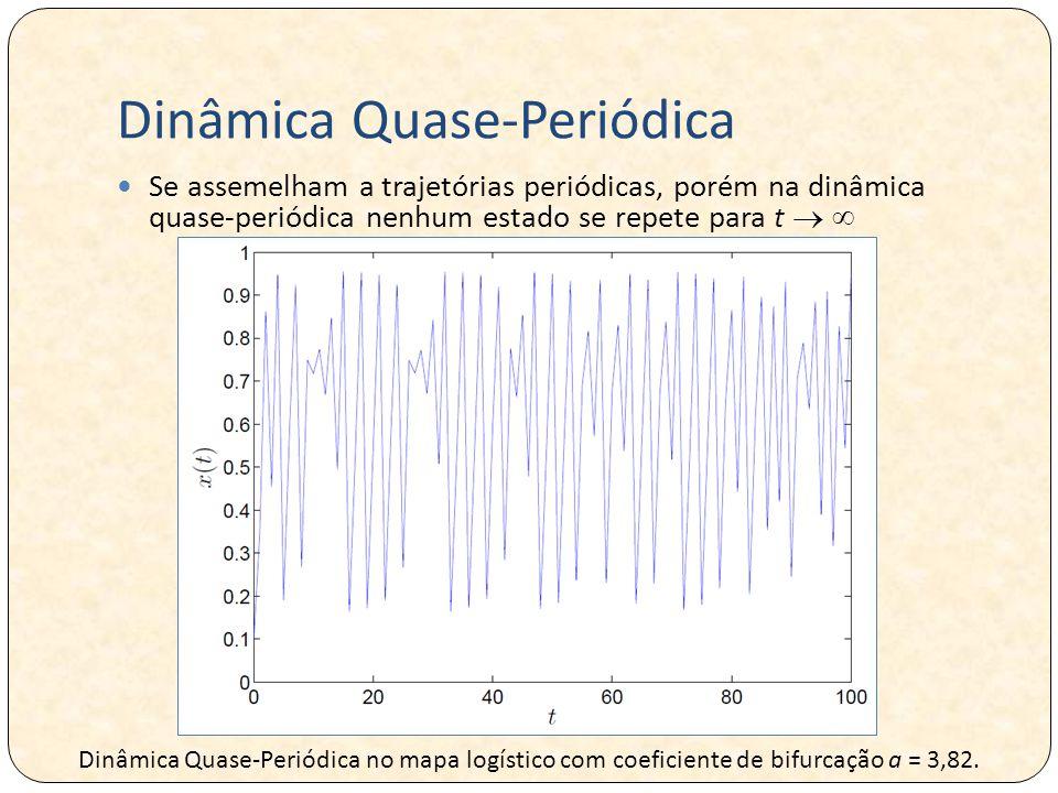 Dinâmica Quase-Periódica Se assemelham a trajetórias periódicas, porém na dinâmica quase-periódica nenhum estado se repete para t   Dinâmica Quase-Periódica no mapa logístico com coeficiente de bifurcação a = 3,82.