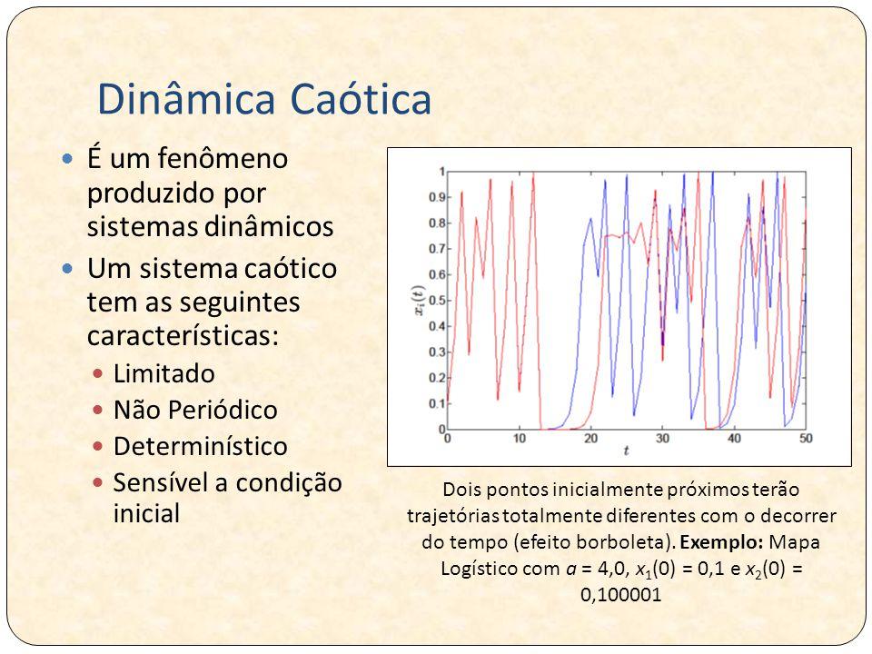 Dinâmica Caótica É um fenômeno produzido por sistemas dinâmicos Um sistema caótico tem as seguintes características: Limitado Não Periódico Determinístico Sensível a condição inicial Dois pontos inicialmente próximos terão trajetórias totalmente diferentes com o decorrer do tempo (efeito borboleta).