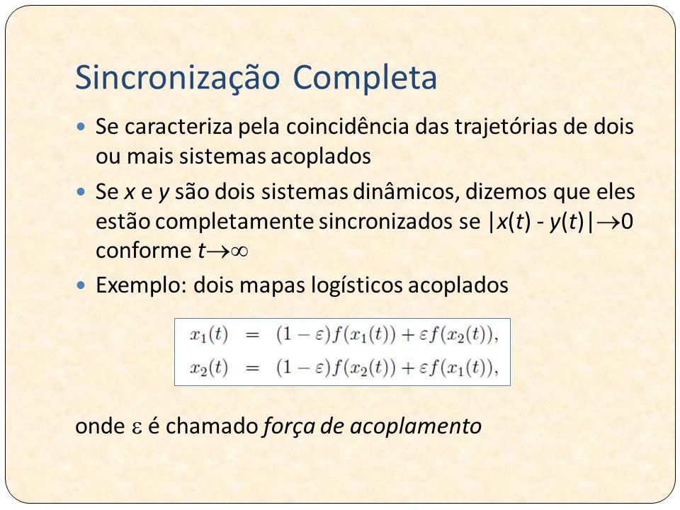 Se caracteriza pela coincidência das trajetórias de dois ou mais sistemas acoplados Se x e y são dois sistemas dinâmicos, dizemos que eles estão completamente sincronizados se |x(t) - y(t)|  0 conforme t  Exemplo: dois mapas logísticos acoplados onde  é chamado força de acoplamento