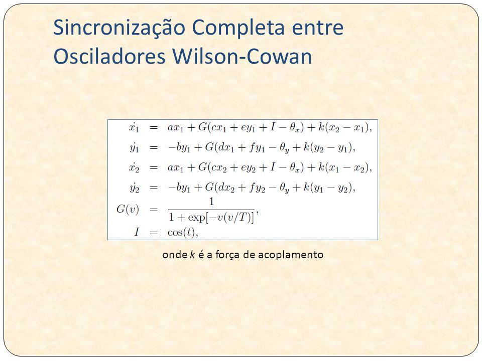 Sincronização Completa entre Osciladores Wilson-Cowan onde k é a força de acoplamento