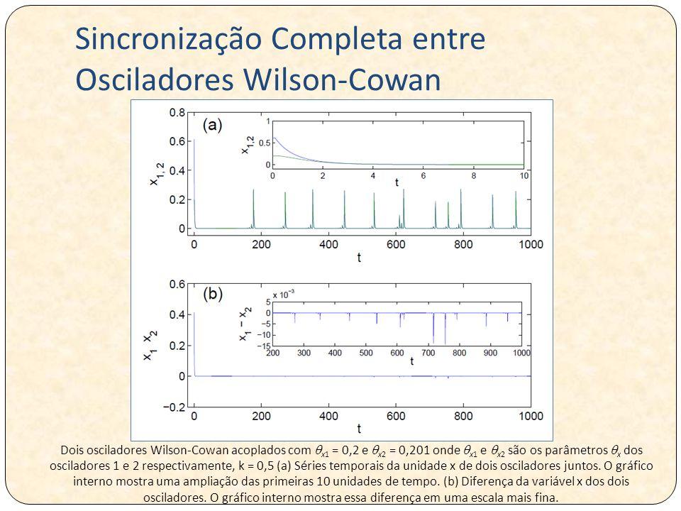 Sincronização Completa entre Osciladores Wilson-Cowan Dois osciladores Wilson-Cowan acoplados com  x1 = 0,2 e  x2 = 0,201 onde  x1 e  x2 são os parâmetros  x dos osciladores 1 e 2 respectivamente, k = 0,5 (a) Séries temporais da unidade x de dois osciladores juntos.
