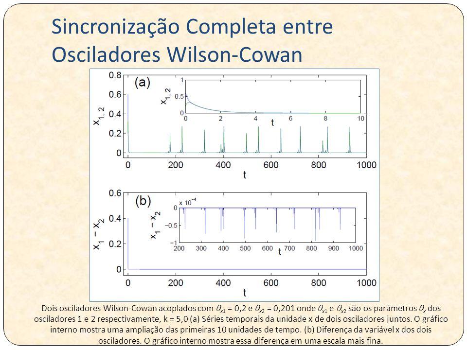 Sincronização Completa entre Osciladores Wilson-Cowan Dois osciladores Wilson-Cowan acoplados com  x1 = 0,2 e  x2 = 0,201 onde  x1 e  x2 são os parâmetros  x dos osciladores 1 e 2 respectivamente, k = 5,0 (a) Séries temporais da unidade x de dois osciladores juntos.