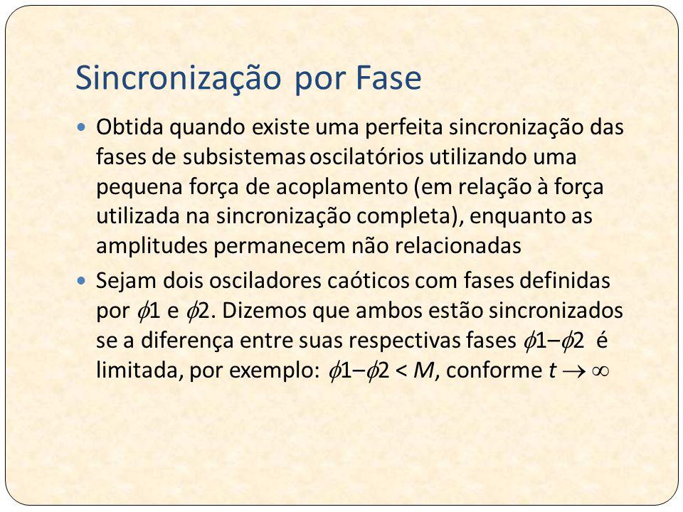Obtida quando existe uma perfeita sincronização das fases de subsistemas oscilatórios utilizando uma pequena força de acoplamento (em relação à força utilizada na sincronização completa), enquanto as amplitudes permanecem não relacionadas Sejam dois osciladores caóticos com fases definidas por  1 e  2.