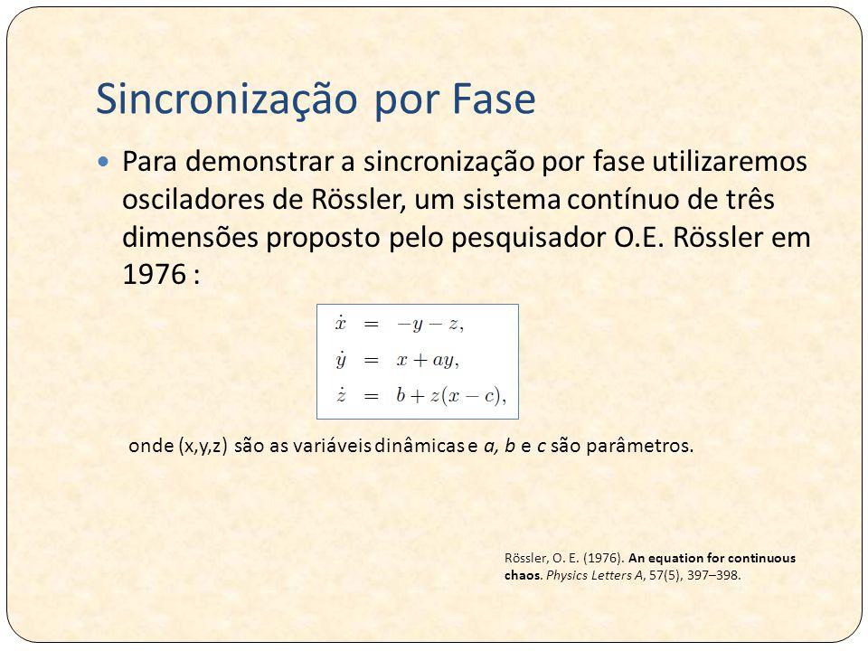 Sincronização por Fase Para demonstrar a sincronização por fase utilizaremos osciladores de Rössler, um sistema contínuo de três dimensões proposto pelo pesquisador O.E.