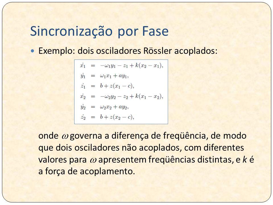 Sincronização por Fase Exemplo: dois osciladores Rössler acoplados: onde  governa a diferença de freqüência, de modo que dois osciladores não acoplados, com diferentes valores para  apresentem freqüências distintas, e k é a força de acoplamento.