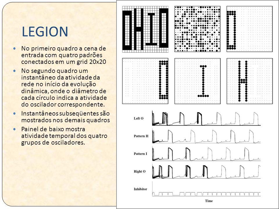 LEGION No primeiro quadro a cena de entrada com quatro padrões conectados em um grid 20x20 No segundo quadro um instantâneo da atividade da rede no início da evolução dinâmica, onde o diâmetro de cada círculo indica a atividade do oscilador correspondente.