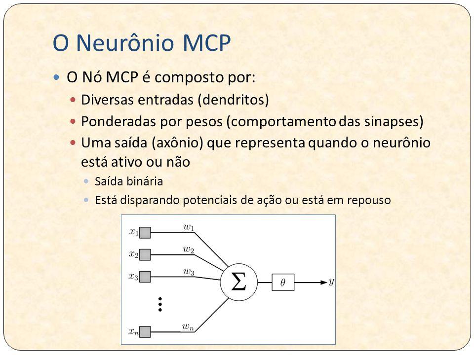 O Neurônio MCP O Nó MCP é composto por: Diversas entradas (dendritos) Ponderadas por pesos (comportamento das sinapses) Uma saída (axônio) que representa quando o neurônio está ativo ou não Saída binária Está disparando potenciais de ação ou está em repouso