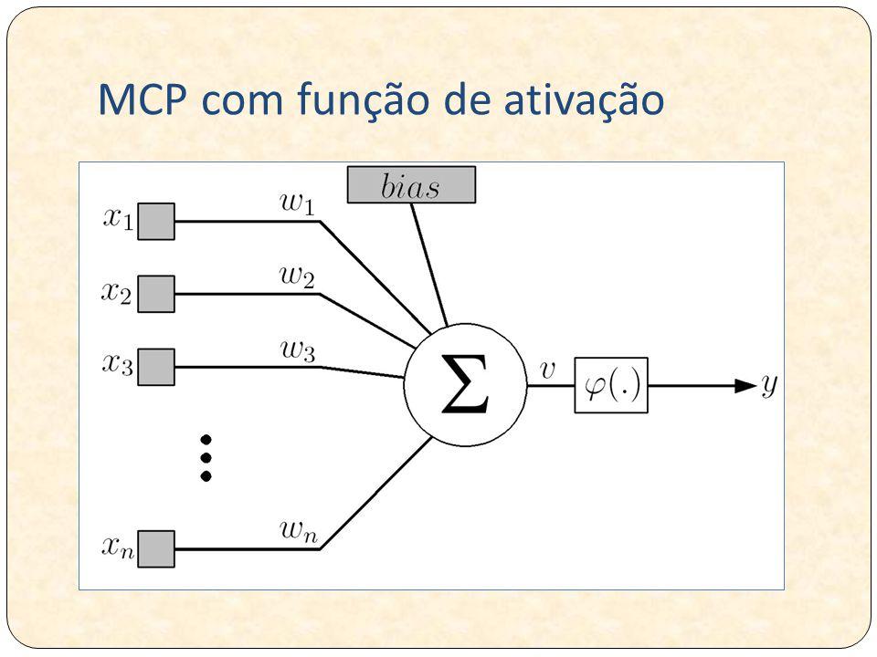 Atenção visual em imagem artificial com 5 objetos linearmente não separáveis (incluindo o fundo), 25 x 25 pixels: (a) Imagem original; (b) Medida de fase dos blocos de osciladores.