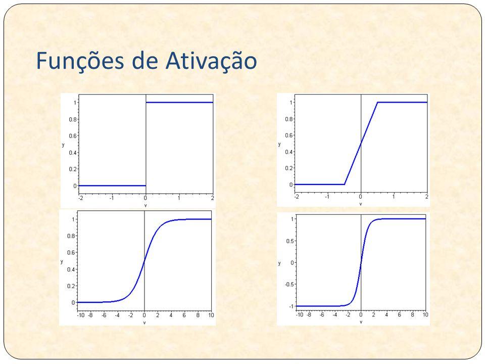 Característica básica de sistemas não-lineares.