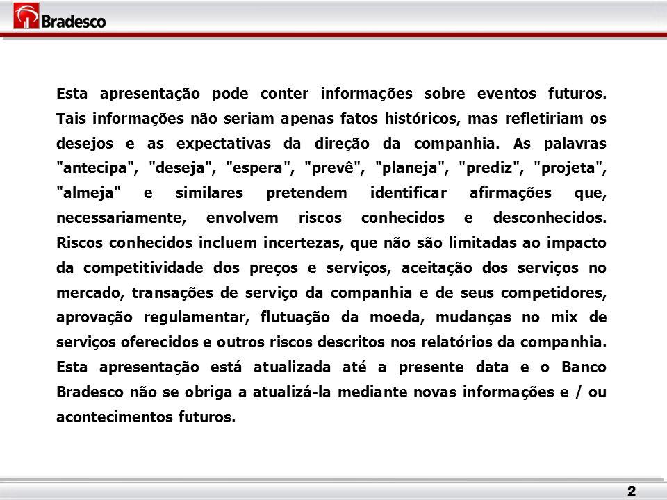 Esta apresentação pode conter informações sobre eventos futuros.