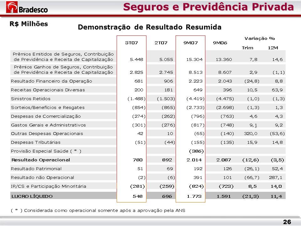 Demonstração de Resultado Resumida Seguros e Previdência Privada R$ Milhões 26