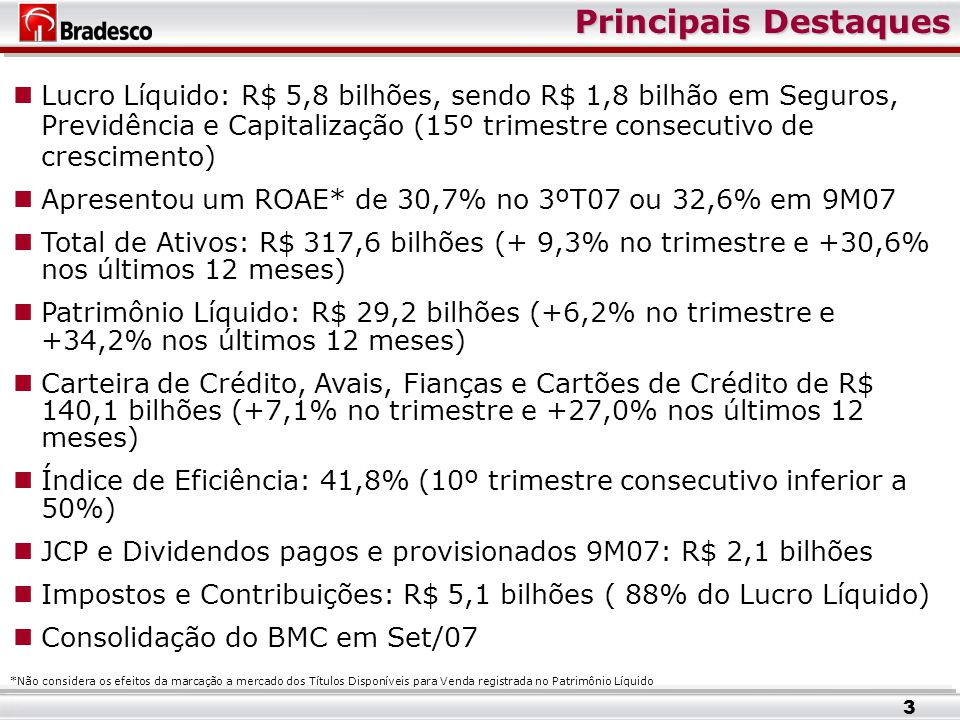 Principais Destaques Lucro Líquido: R$ 5,8 bilhões, sendo R$ 1,8 bilhão em Seguros, Previdência e Capitalização (15º trimestre consecutivo de crescimento) Apresentou um ROAE* de 30,7% no 3ºT07 ou 32,6% em 9M07 Total de Ativos: R$ 317,6 bilhões (+ 9,3% no trimestre e +30,6% nos últimos 12 meses) Patrimônio Líquido: R$ 29,2 bilhões (+6,2% no trimestre e +34,2% nos últimos 12 meses) Carteira de Crédito, Avais, Fianças e Cartões de Crédito de R$ 140,1 bilhões (+7,1% no trimestre e +27,0% nos últimos 12 meses) Índice de Eficiência: 41,8% (10º trimestre consecutivo inferior a 50%) JCP e Dividendos pagos e provisionados 9M07: R$ 2,1 bilhões Impostos e Contribuições: R$ 5,1 bilhões ( 88% do Lucro Líquido) Consolidação do BMC em Set/07 *Não considera os efeitos da marcação a mercado dos Títulos Disponíveis para Venda registrada no Patrimônio Líquido 3