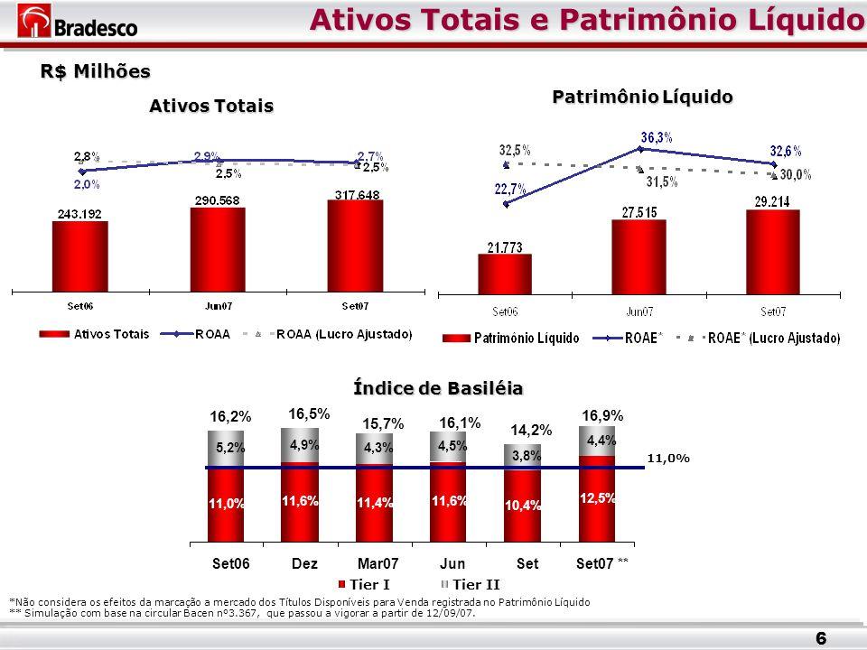 Ganhos não Realizados* R$ Milhões + 129% 7 * Não inclui a mais valia da participação remanescente detida na Bovespa Holding no valor de R$ 722 milhões (sendo que R$ 178 milhões ocorreram em out/07).