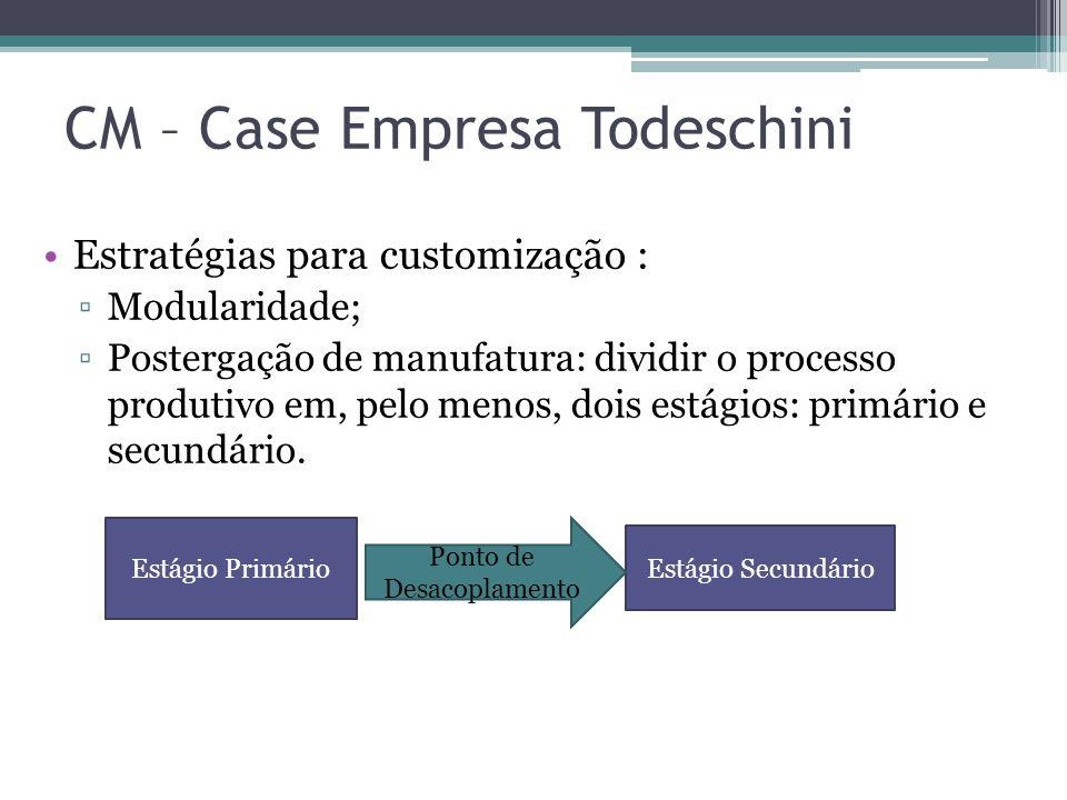 Estratégias para customização : ▫Modularidade; ▫Postergação de manufatura: dividir o processo produtivo em, pelo menos, dois estágios: primário e secu