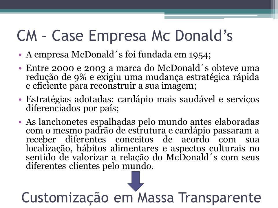 CM – Case Empresa Mc Donald's A empresa McDonald´s foi fundada em 1954; Entre 2000 e 2003 a marca do McDonald´s obteve uma redução de 9% e exigiu uma