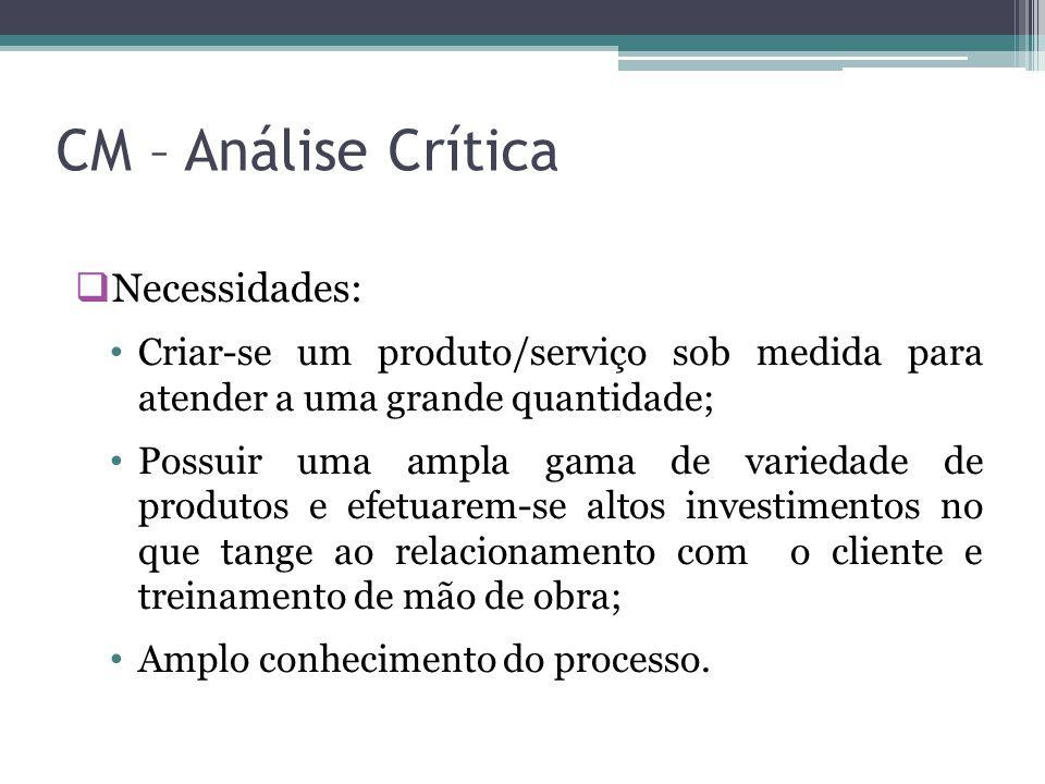 CM – Análise Crítica  Necessidades: Criar-se um produto/serviço sob medida para atender a uma grande quantidade; Possuir uma ampla gama de variedade