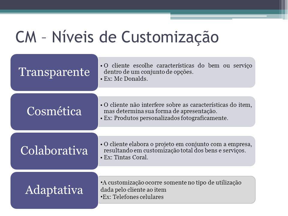 A customização ocorre somente no tipo de utilização dada pelo cliente ao item Ex: Telefones celulares CM – Níveis de Customização O cliente escolhe ca