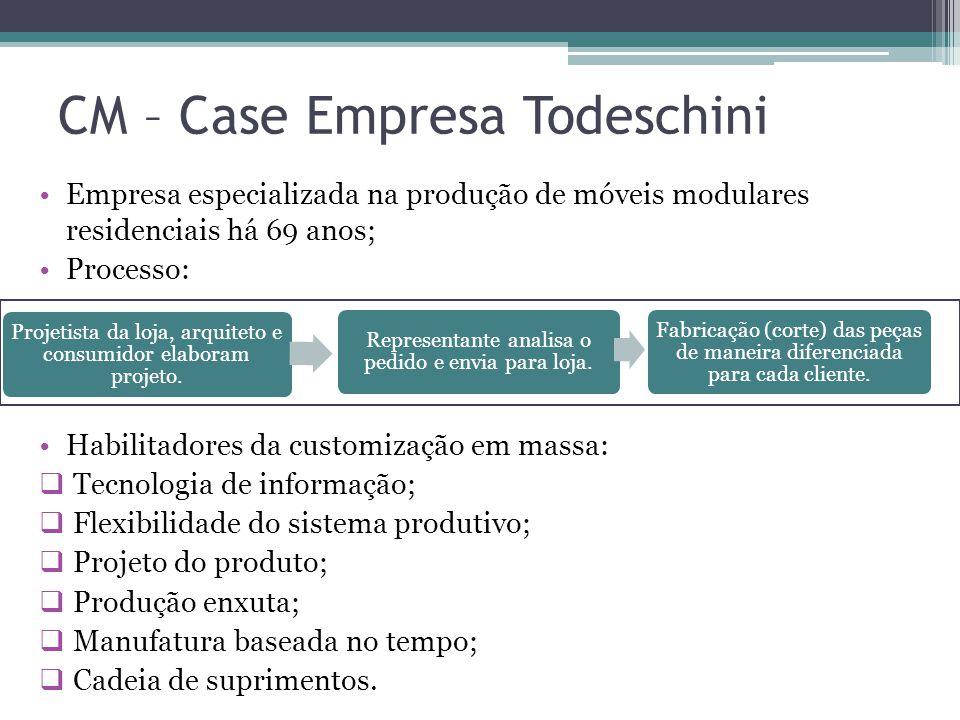 CM – Case Empresa Todeschini Empresa especializada na produção de móveis modulares residenciais há 69 anos; Processo: Habilitadores da customização em
