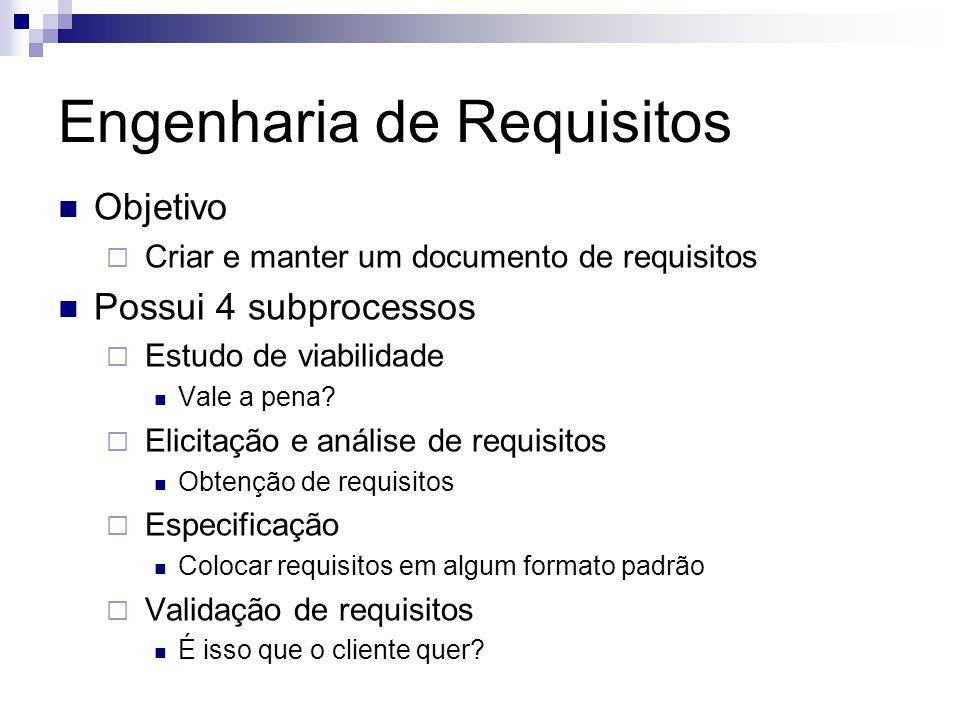 Engenharia de Requisitos Objetivo  Criar e manter um documento de requisitos Possui 4 subprocessos  Estudo de viabilidade Vale a pena?  Elicitação