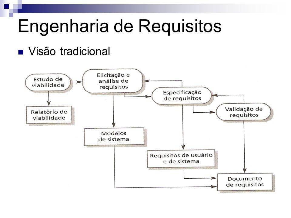 Engenharia de Requisitos Visão tradicional