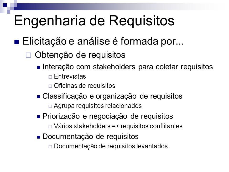 Engenharia de Requisitos Elicitação e análise é formada por...  Obtenção de requisitos Interação com stakeholders para coletar requisitos  Entrevist