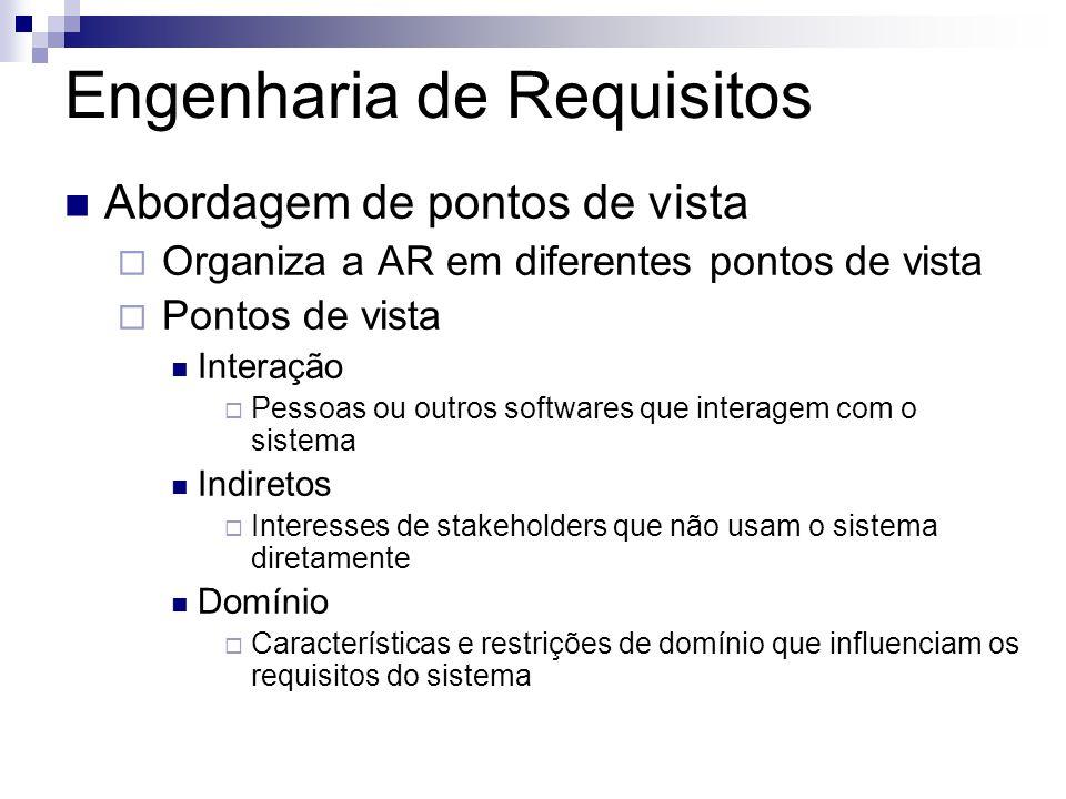 Engenharia de Requisitos Abordagem de pontos de vista  Organiza a AR em diferentes pontos de vista  Pontos de vista Interação  Pessoas ou outros so
