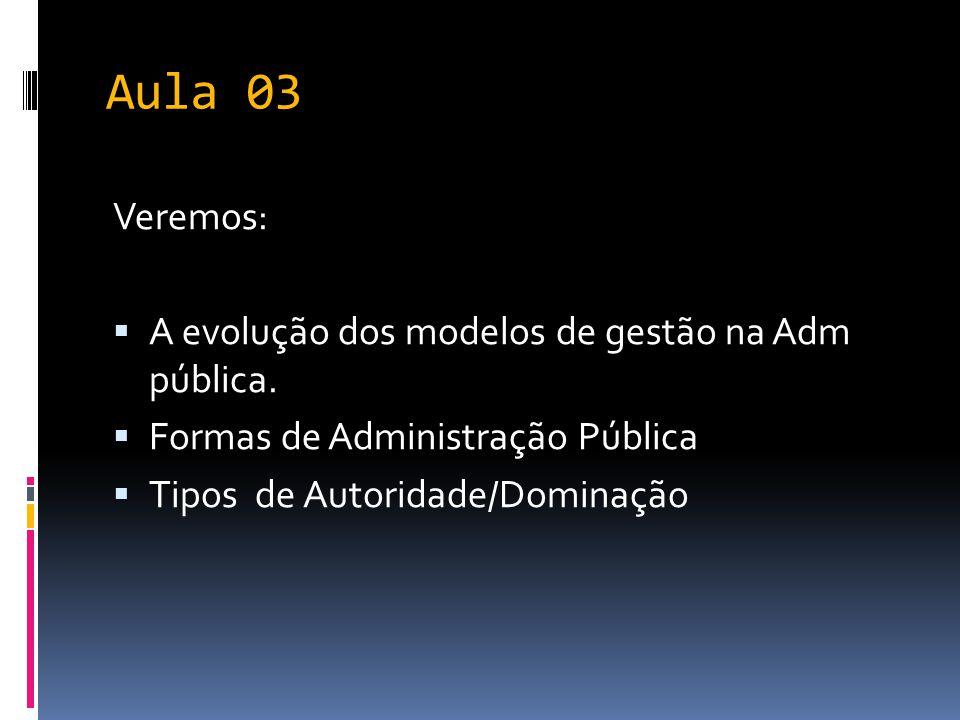 Prof. Ivã da Cruz de Araujo Aula 03