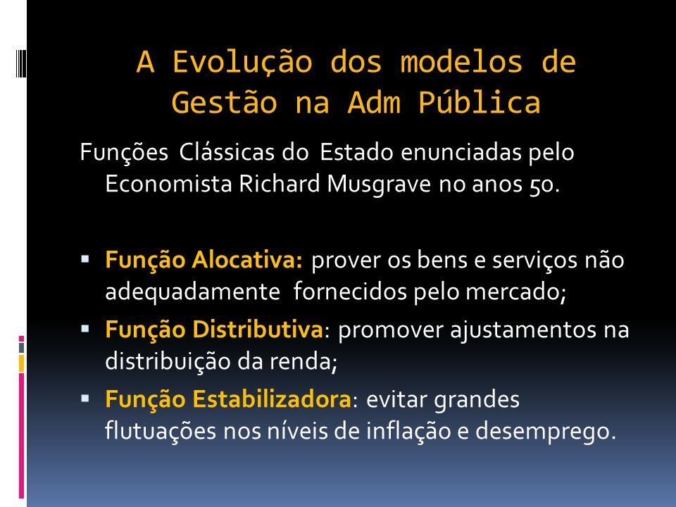 Veremos: AA evolução dos modelos de gestão na Adm pública. FFormas de Administração Pública TTipos de Autoridade/Dominação