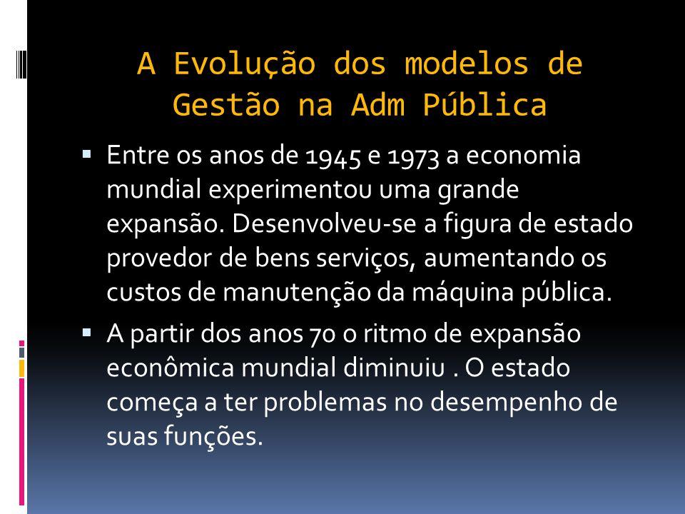 A Evolução dos modelos de Gestão na Adm Pública Funções Clássicas do Estado enunciadas pelo Economista Richard Musgrave no anos 50.  Função Alocativa