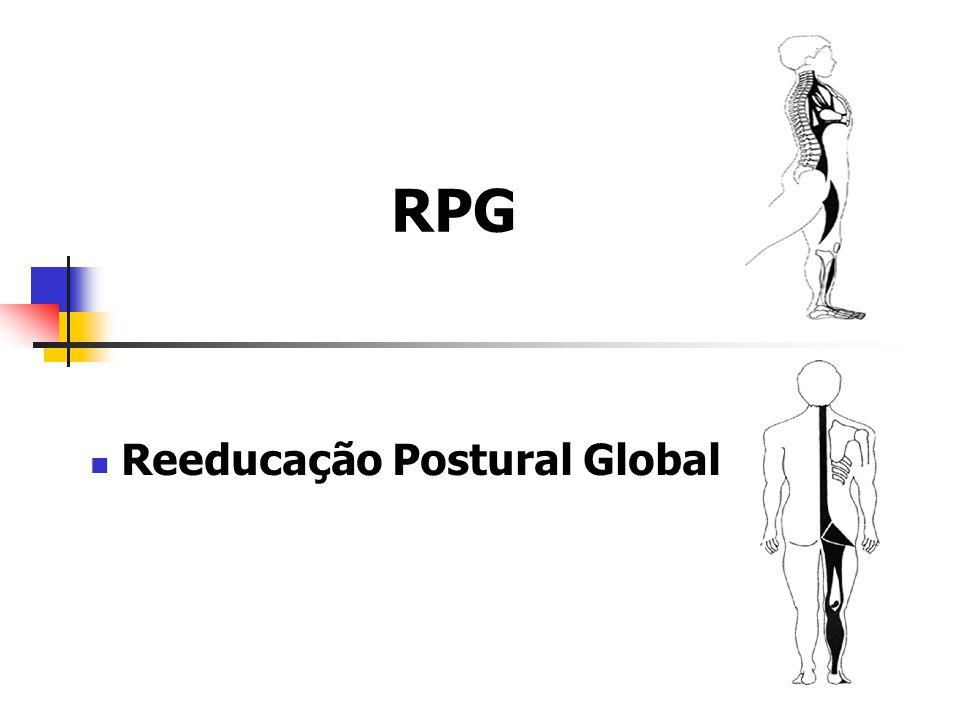 Má Postura Toda ocorrência corporal em que um segmento perde seu alinhamento fisiológico.