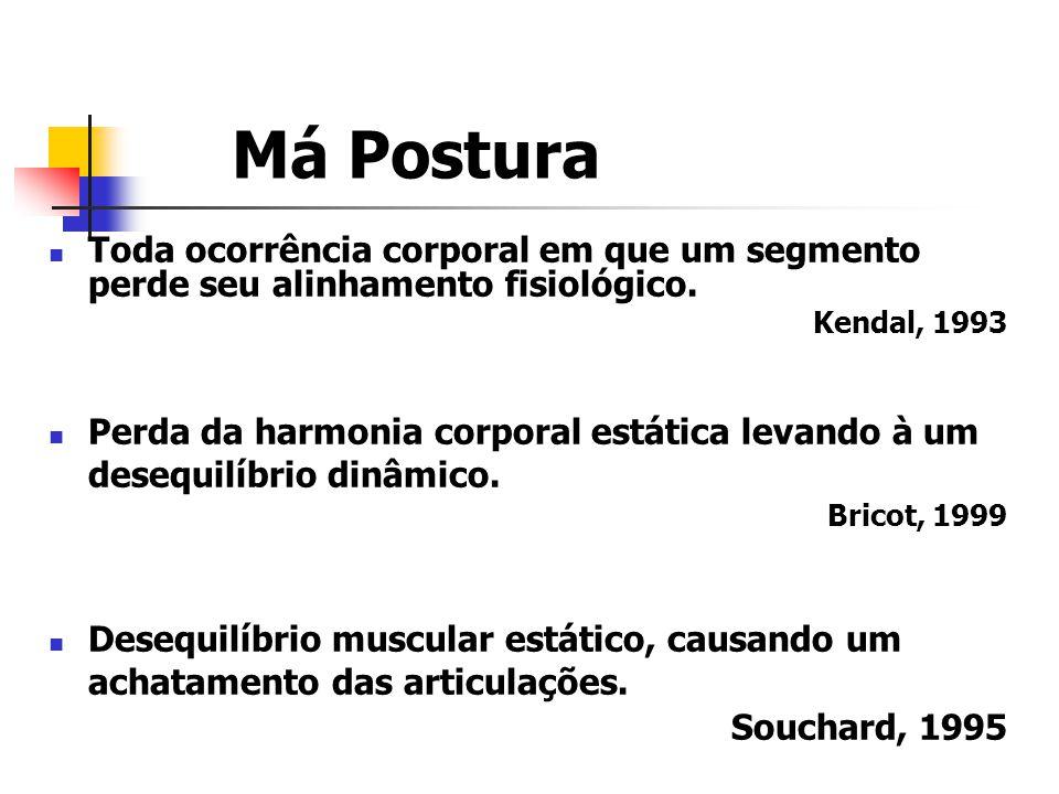 Má Postura Toda ocorrência corporal em que um segmento perde seu alinhamento fisiológico. Kendal, 1993 Perda da harmonia corporal estática levando à u