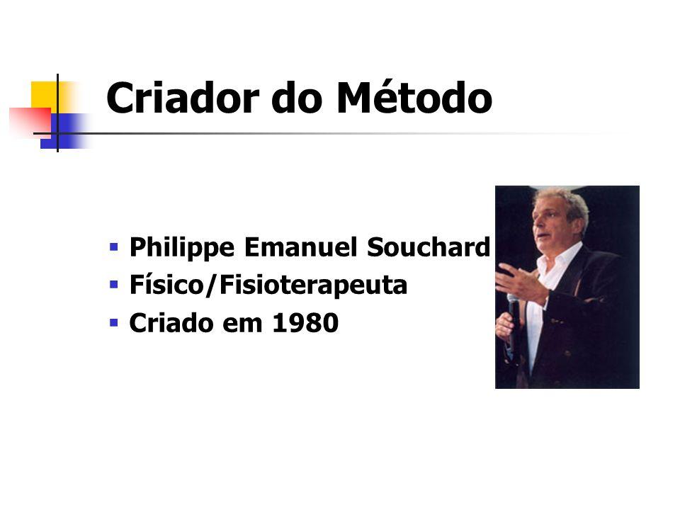 Criador do Método  Philippe Emanuel Souchard  Físico/Fisioterapeuta  Criado em 1980