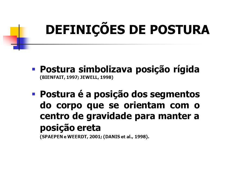 DEFINIÇÕES DE POSTURA  Postura simbolizava posição rígida (BIENFAIT, 1997; JEWELL, 1998)  Postura é a posição dos segmentos do corpo que se orientam