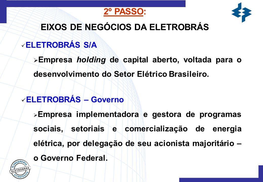 2º PASSO: EIXOS DE NEGÓCIOS DA ELETROBRÁS ELETROBRÁS S/A  Empresa holding de capital aberto, voltada para o desenvolvimento do Setor Elétrico Brasileiro.