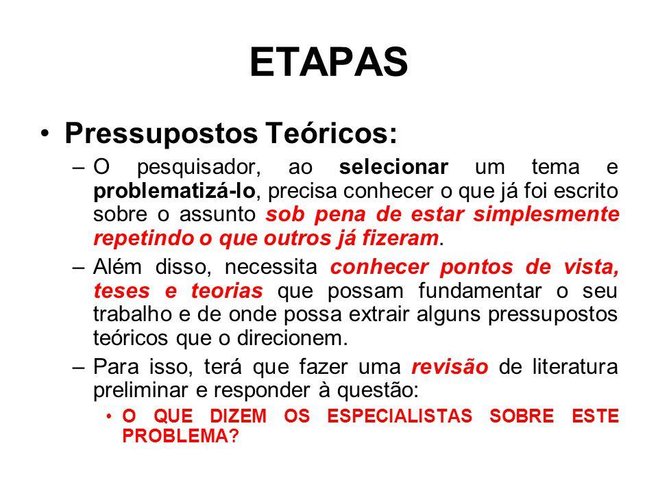 ETAPAS Pressupostos Teóricos: –O pesquisador, ao selecionar um tema e problematizá-lo, precisa conhecer o que já foi escrito sobre o assunto sob pena