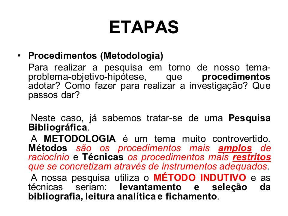 ETAPAS Procedimentos (Metodologia) Para realizar a pesquisa em torno de nosso tema- problema-objetivo-hipótese, que procedimentos adotar? Como fazer p
