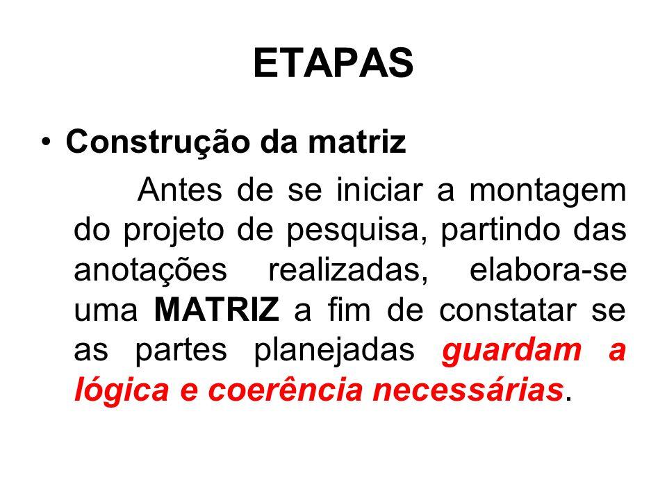 ETAPAS Construção da matriz Antes de se iniciar a montagem do projeto de pesquisa, partindo das anotações realizadas, elabora-se uma MATRIZ a fim de c