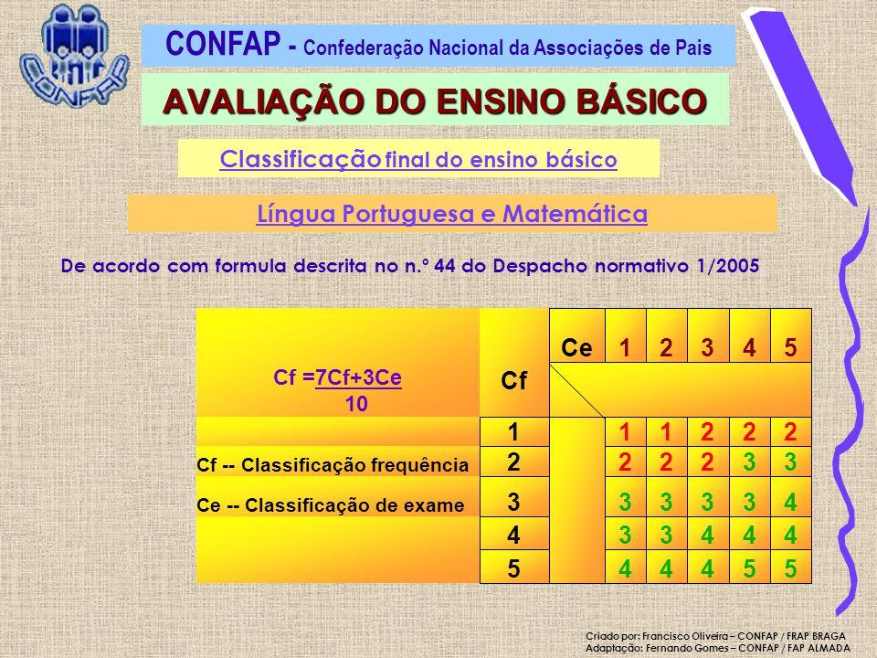 Classificação final do ensino básico Língua Portuguesa e Matemática De acordo com formula descrita no n.º 44 do Despacho normativo 1/2005 CONFAP - Con