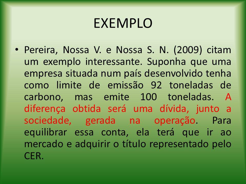 EXEMPLO Pereira, Nossa V. e Nossa S. N. (2009) citam um exemplo interessante. Suponha que uma empresa situada num país desenvolvido tenha como limite