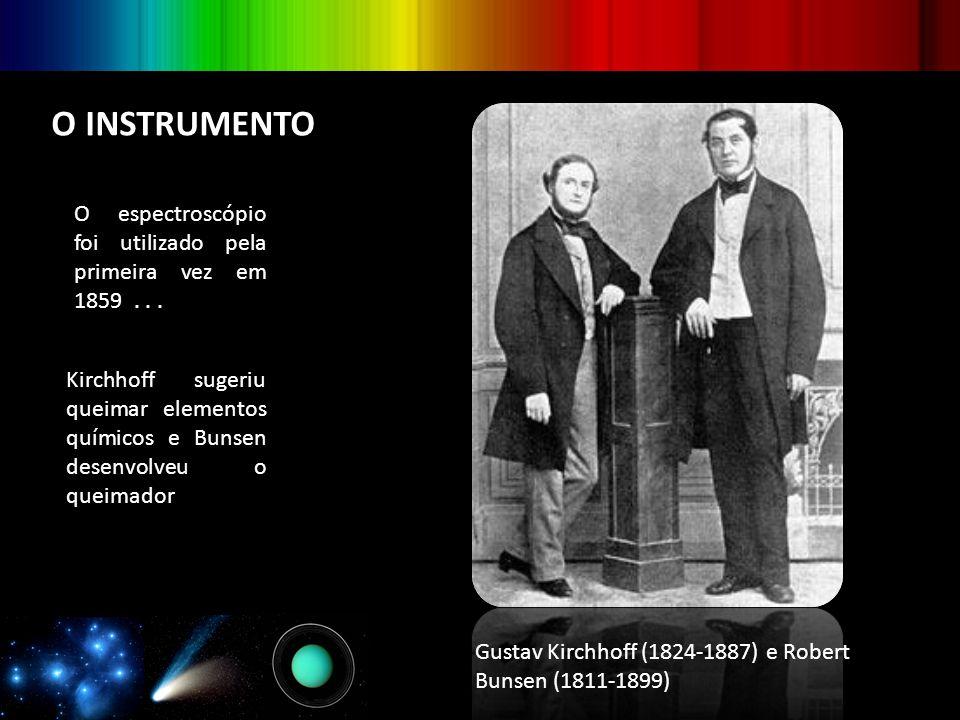 O INSTRUMENTO O espectroscópio foi utilizado pela primeira vez em 1859... Kirchhoff sugeriu queimar elementos químicos e Bunsen desenvolveu o queimado