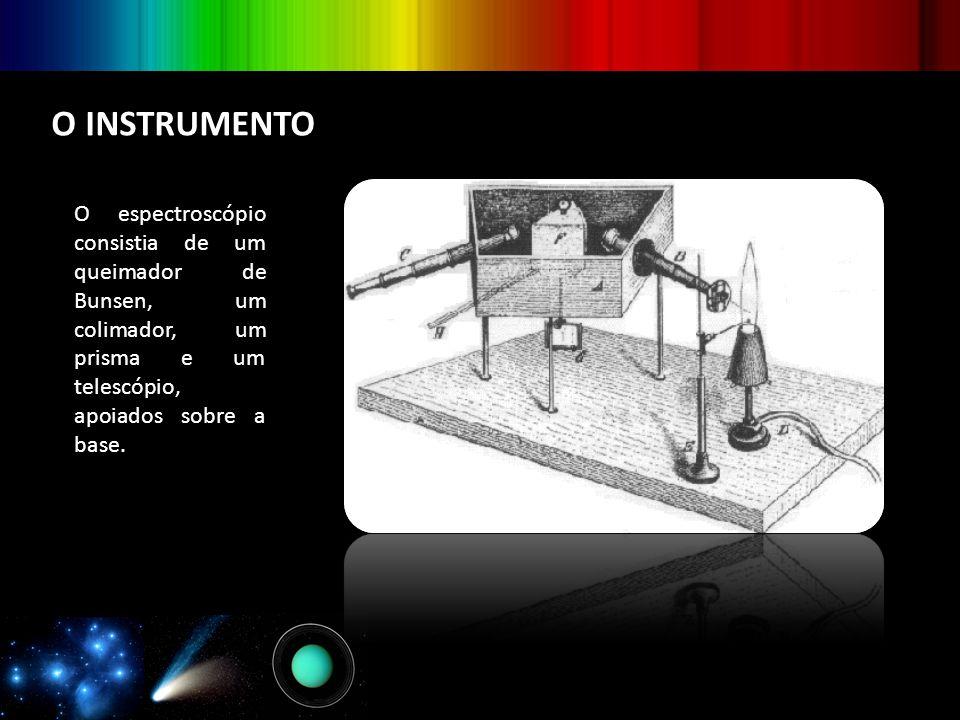O INSTRUMENTO O espectroscópio consistia de um queimador de Bunsen, um colimador, um prisma e um telescópio, apoiados sobre a base.