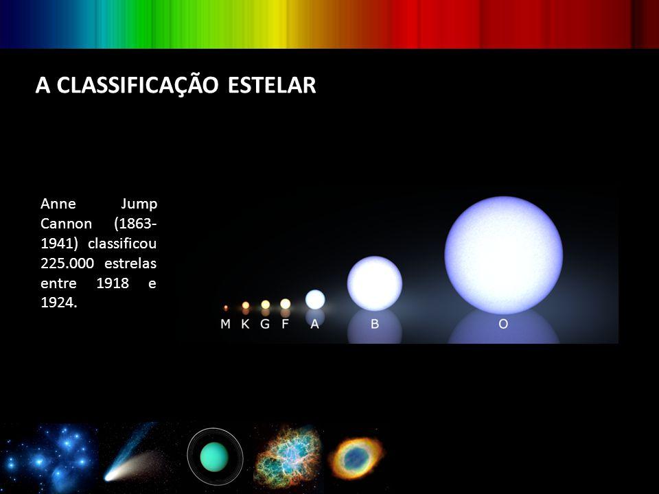 A CLASSIFICAÇÃO ESTELAR Anne Jump Cannon (1863- 1941) classificou 225.000 estrelas entre 1918 e 1924.