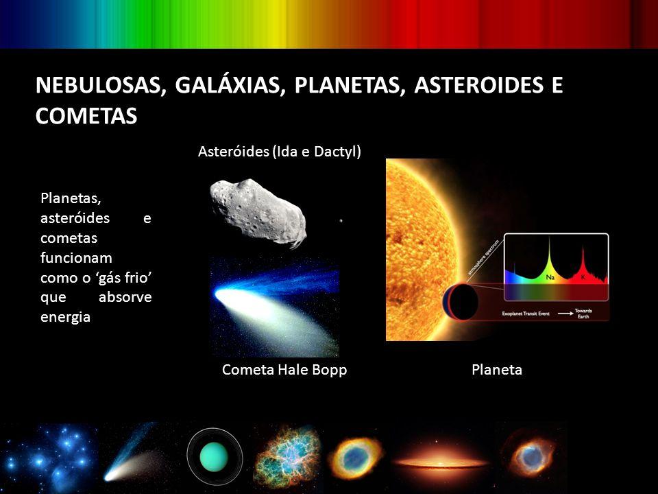 NEBULOSAS, GALÁXIAS, PLANETAS, ASTEROIDES E COMETAS Planetas, asteróides e cometas funcionam como o 'gás frio' que absorve energia Planeta Asteróides