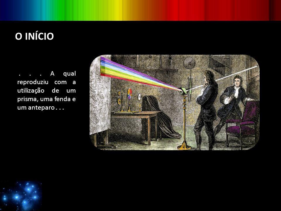 O INÍCIO... A qual reproduziu com a utilização de um prisma, uma fenda e um anteparo...